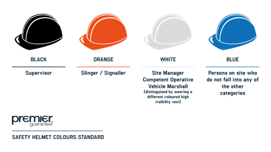9e3092e0739e9 The colour coding system has been set up to make it easier to identify  on-site personnel, improve communication and safety on-site.