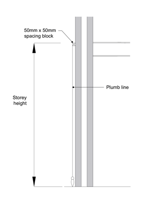 plumb line of wall: storey height | tolerances in brickwork and plastering