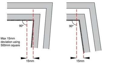 Internal Corners | Acceptable Tolerances
